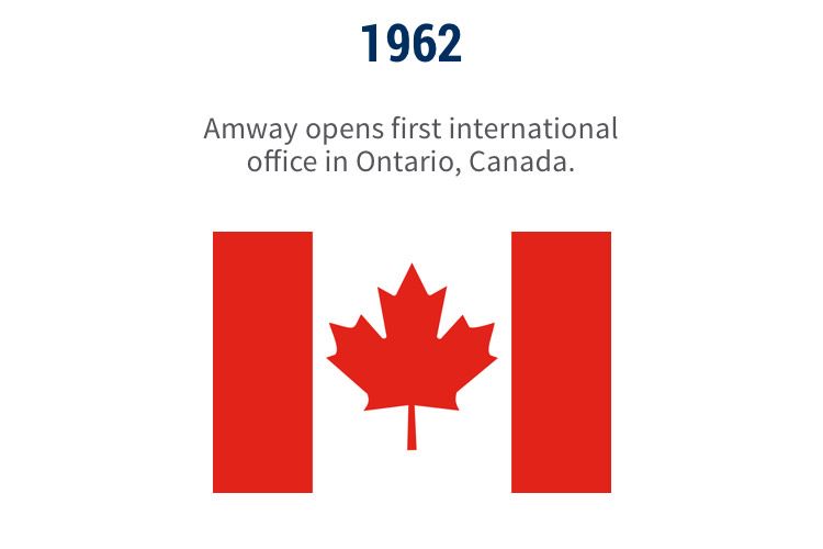 1962: Amway opens first international office in Ontario, Canada.